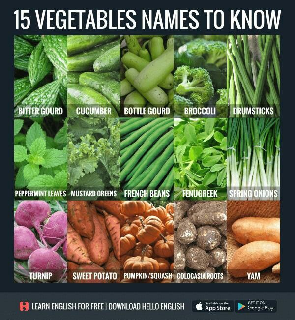 15 Vegetable Name Learn English