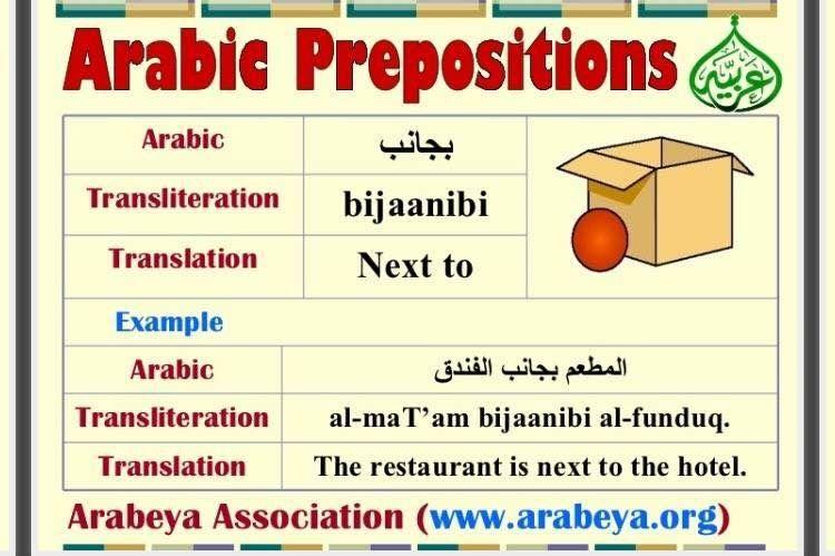 Learning Arabic Msa Fabienne Learn Arabic Online Learning Arabic Arabic Lessons