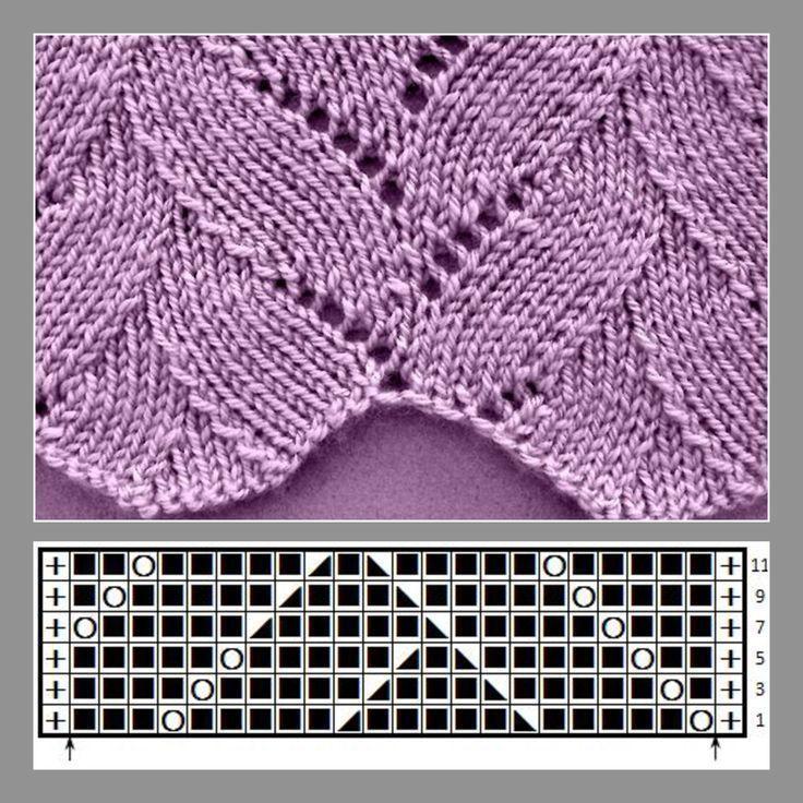 Photo of Handflächenstich mit Diagramm #laceknitting Handflächenstich mit Diagramm, #pa …