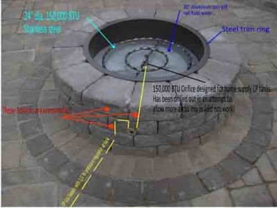 build a outdoor gas firepit document on building his fire pit rh pinterest com