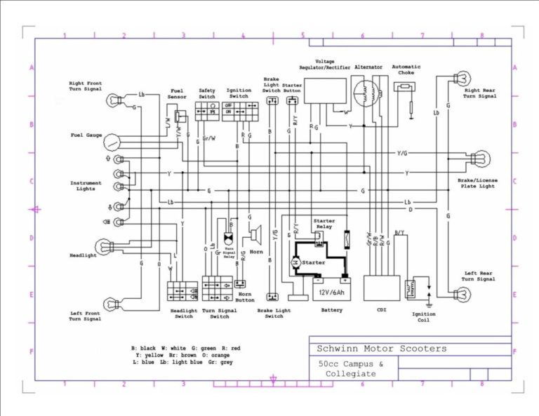 Pride Mobility Scooter Wiring Diagram Gimnazijabp Me New