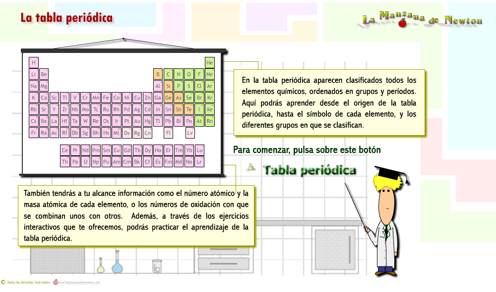 Con esta web los alumnos pueden aprender desde el origen de la tabla con esta web los alumnos pueden aprender desde el origen de la tabla peridica el smbolo de cada elemento y los diferentes grupos en que se clasifican urtaz Images