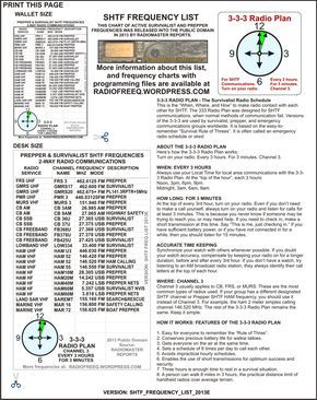 3 3 3 Radio Plan For Shtf Communications Ham Radio Radio