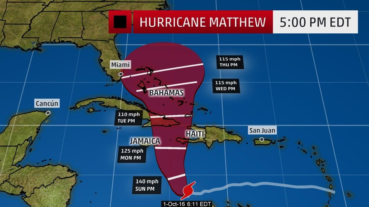 Don T Panic The Weather Channel Hurricane Matthew Bad Storms Hurricane