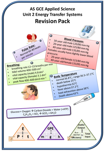 Aqa applied science revision notes unit 2 and 8 secondary aqa applied science revision notes unit 2 and 8 urtaz Images