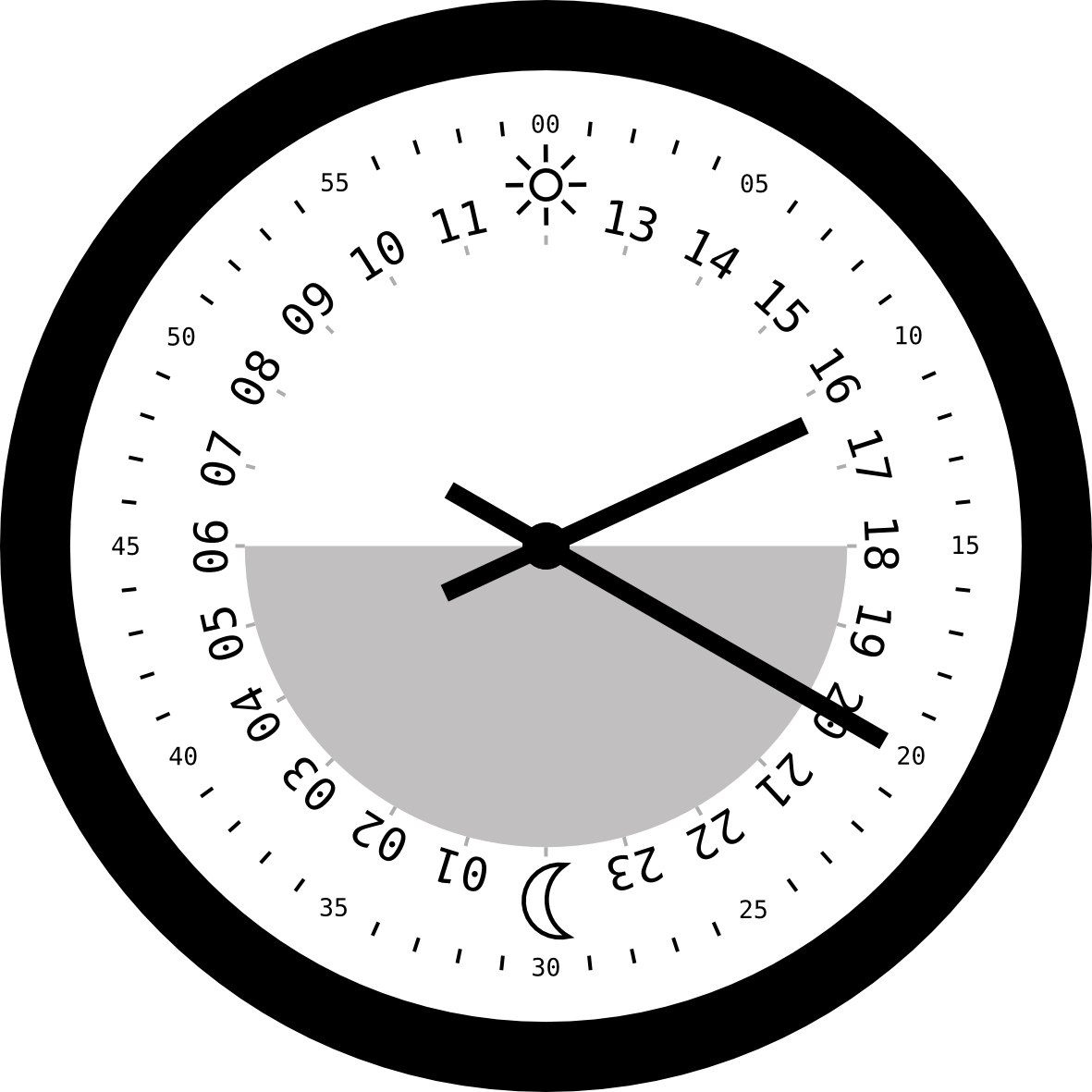 24 Hour Clock Face Template