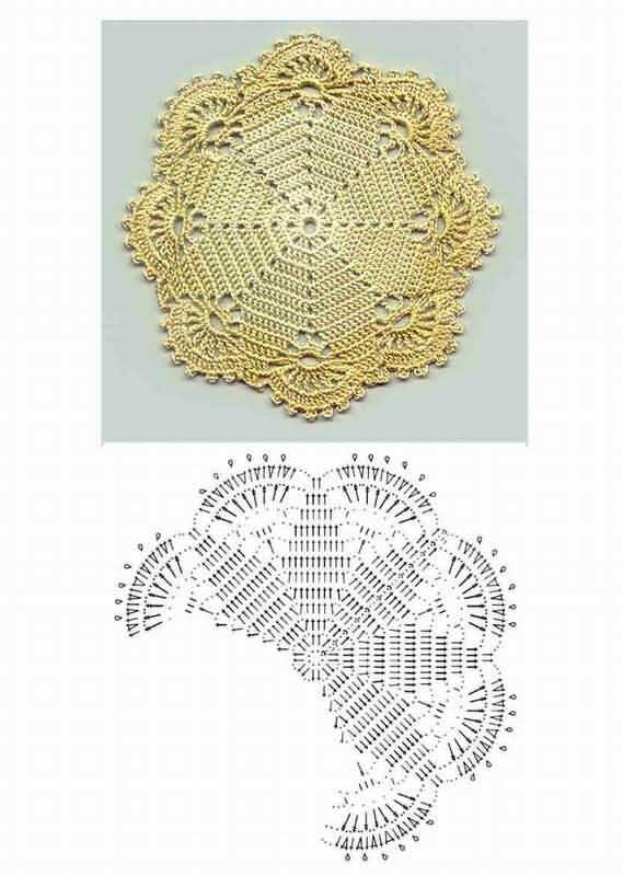 Crochet doily chart | 花樣 | Pinterest | Servilleta, Carpeta y Ganchillo