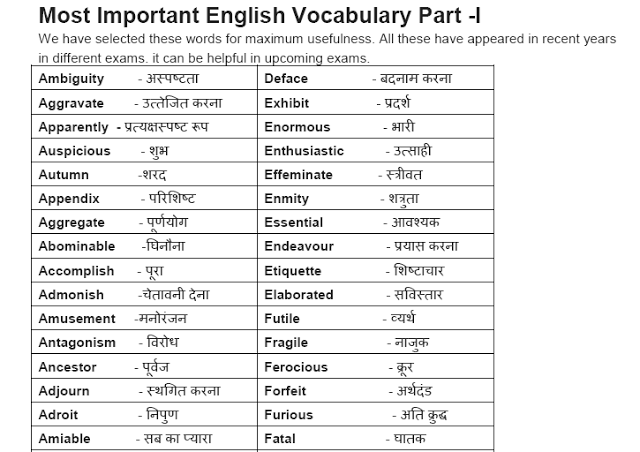 English Vocabulary with Hindi Meaning PDF Download | SSC