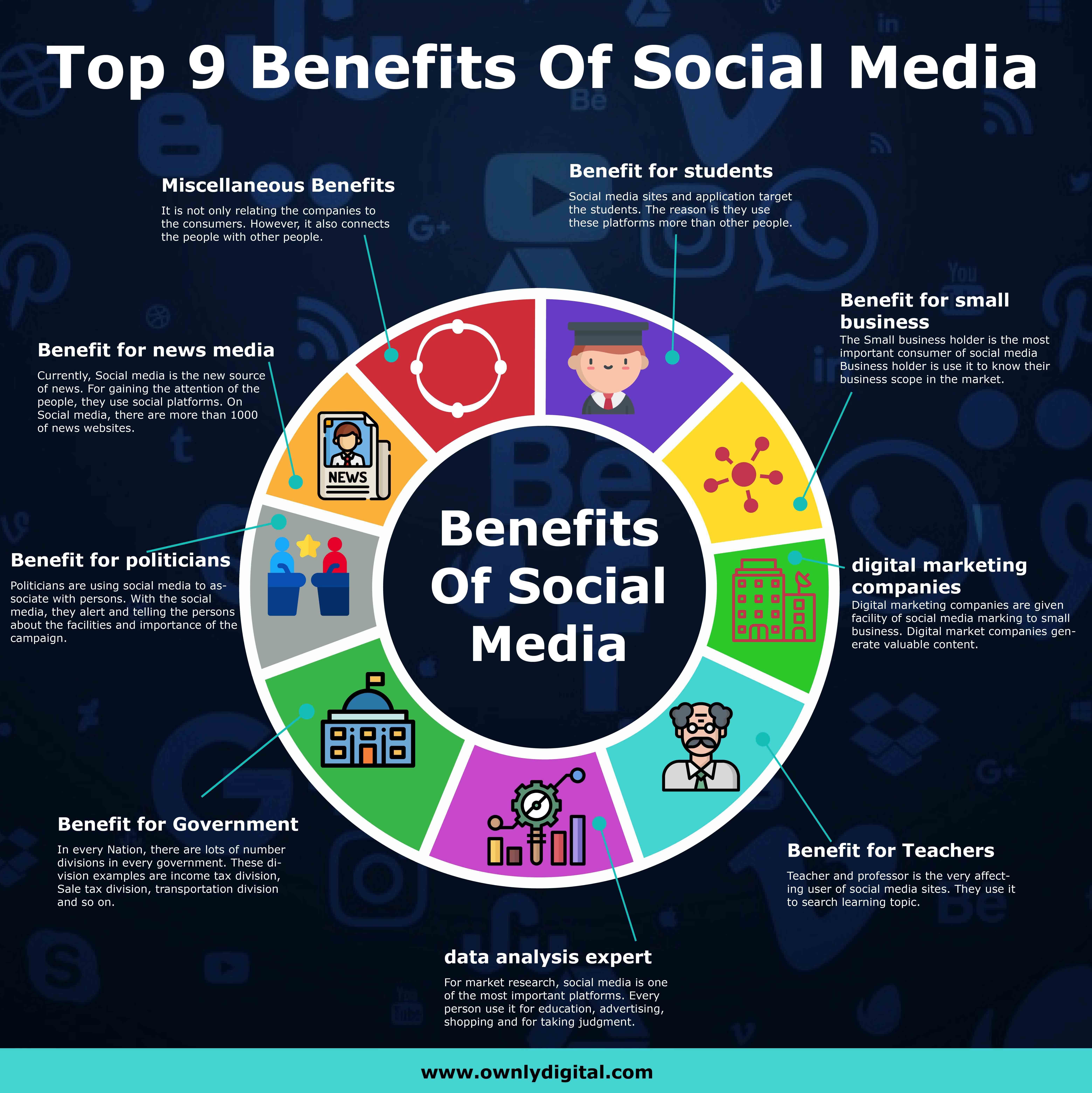 Benefits Of Social Media To The Rest Of The World Social Media Educational Infographic Social