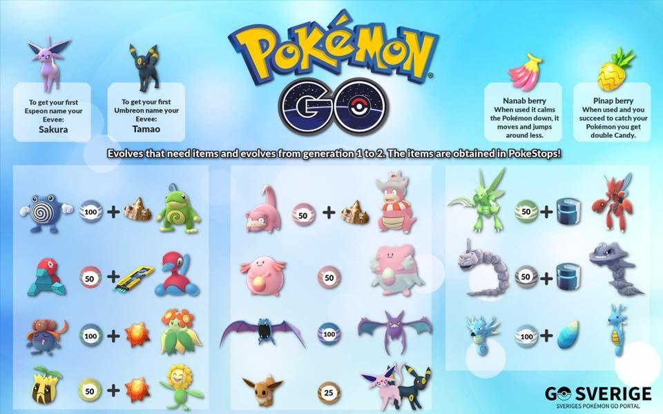 cheat sheet pokemon go