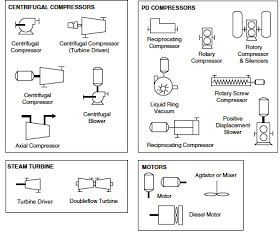 Chemical Engineering Flow Chart Symbols How To Read Piping And