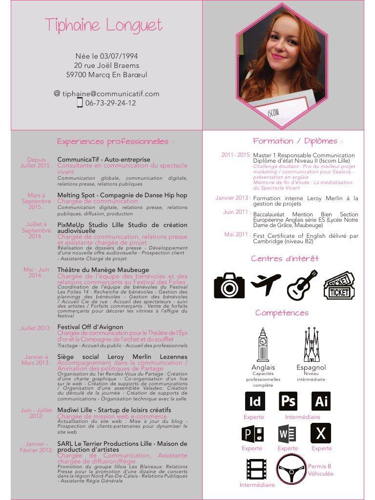 CV Tiphaine Longuet.pdf Exemple cv, Spectacle vivant