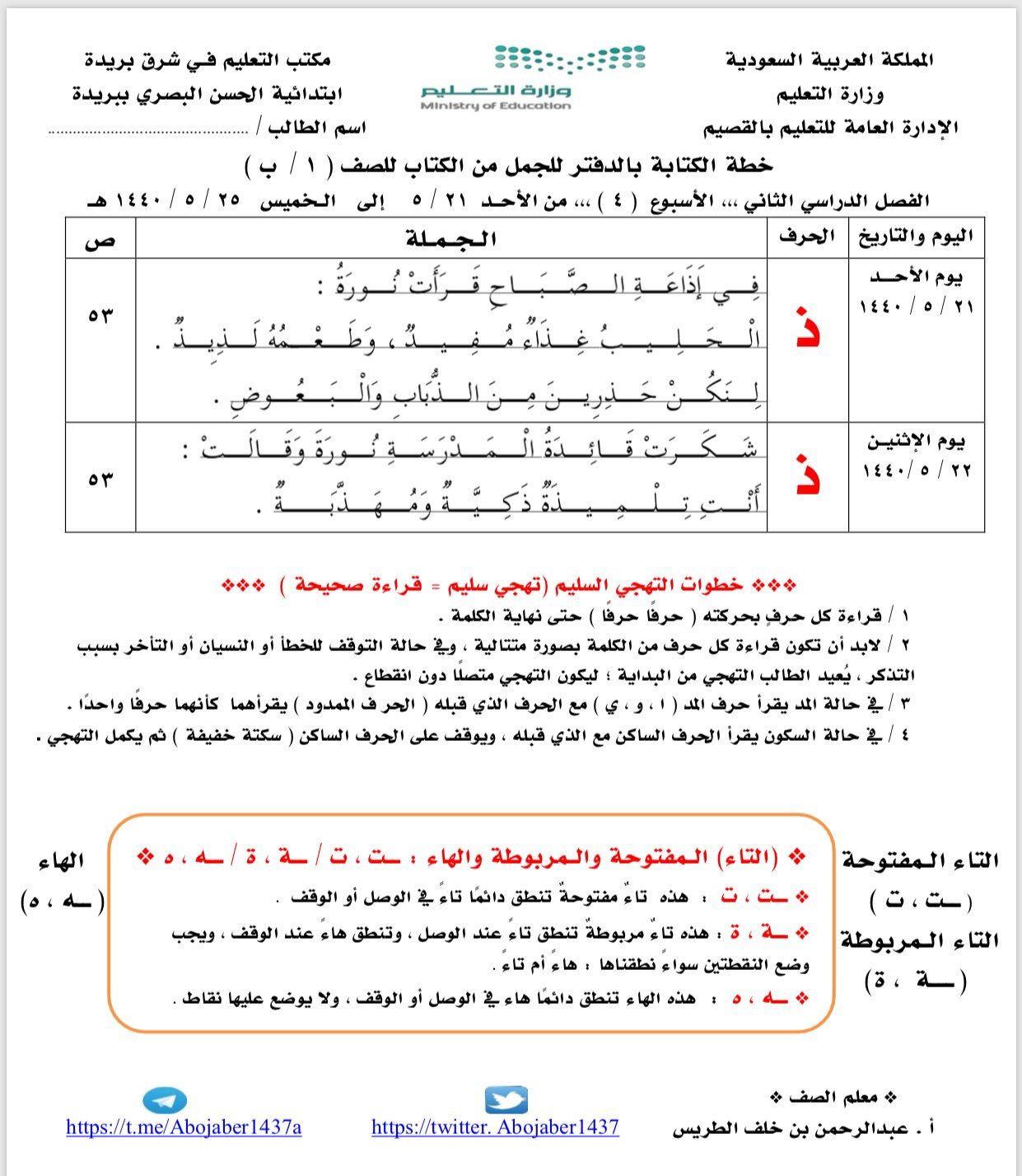 التهج ي التاء المربوطة التاء المفتوحة من قناة أ عبدالرحمن الطريس Learning Jau Twitter