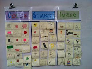Third Grade In 3d Color Symbol Image Csi Visible Learning Visible Thinking Routines Visible Thinking