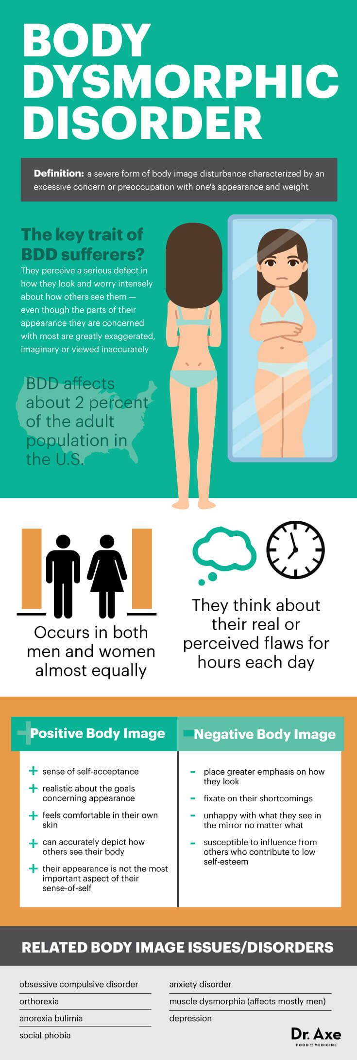 heard of body dysmorphic disorder? | dr. axe natural remedies