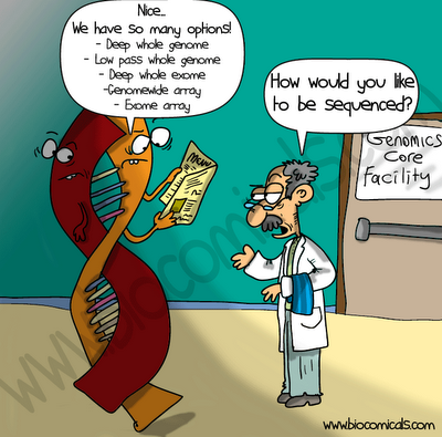How would you like to be sequenced? Molecular Biology