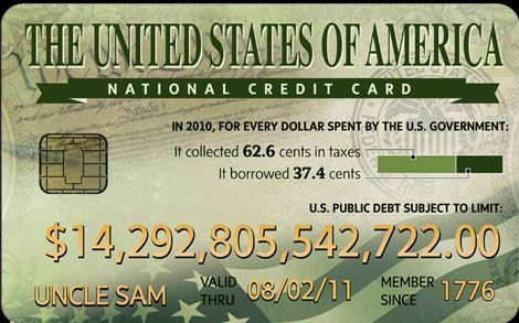 We Offer Get Instant Credit Card Approval In 3 Steps Credit Cards