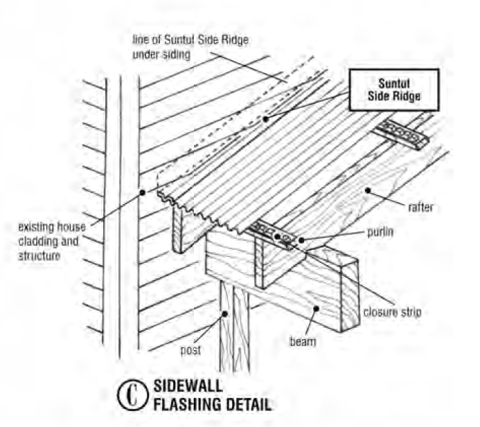 Suntuf Installation Instructions 2 Corrugated Roofing Pergola With Roof Patio Roof