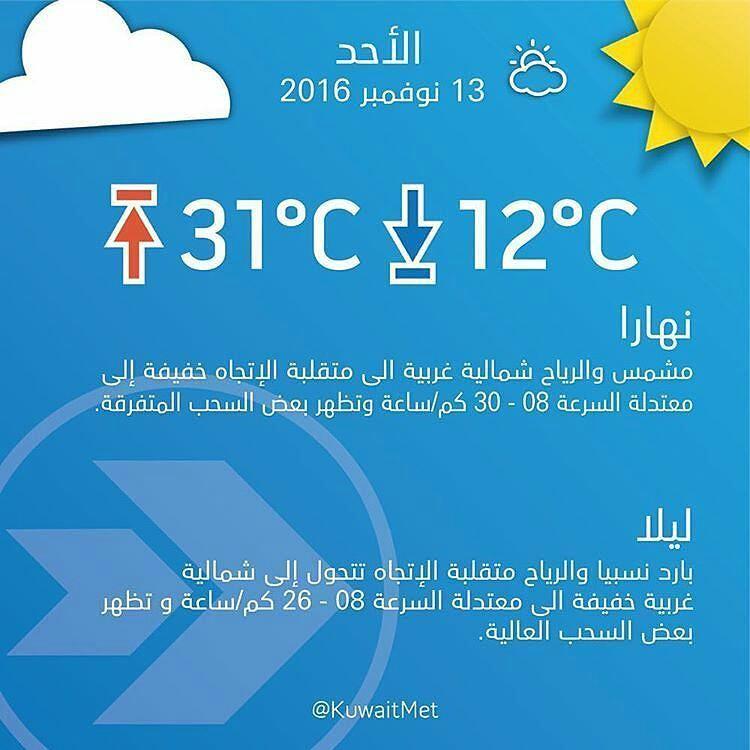 شبكة أجواء أرصاد الكويت Instagram Posts Instagram Photo
