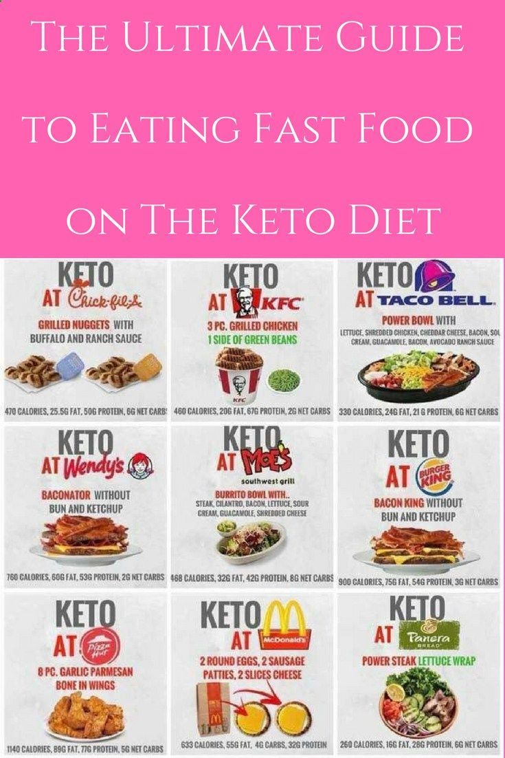 low fat low carb diet fast food lunch