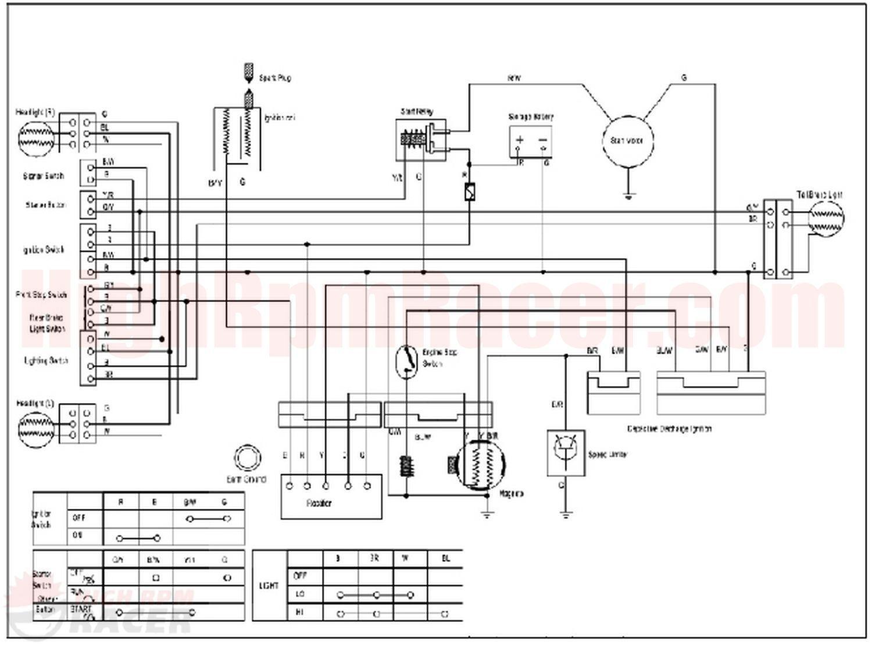 medium resolution of chinese atv wiring schematic diagram database at 110cc