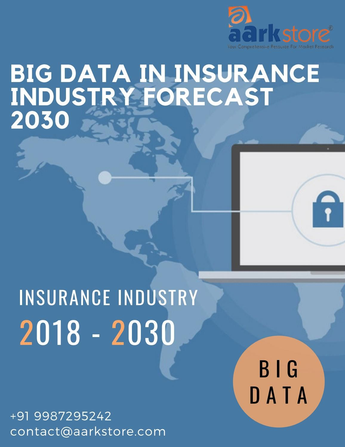 Big Data In Insurance Industry Market Research Report Forecast