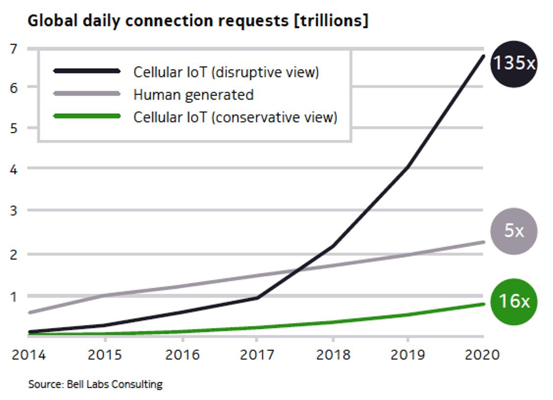 Bell Labs Consulting Report ระบุระบบเครือข่ายจะช่วยให้ - http://www.thaimediapr.com/bell-labs-consulting-report-%e0%b8%a3%e0%b8%b0%e0%b8%9a%e0%b8%b8%e0%b8%a3%e0%b8%b0%e0%b8%9a%e0%b8%9a%e0%b9%80%e0%b8%84%e0%b8%a3%e0%b8%b7%e0%b8%ad%e0%b8%82%e0%b9%88%e0%b8%b2%e0%b8%a2%e0%b8%88%e0%b8%b0/   #ประชาสัมพันธ์ #ข่าวประชาสัมพันธ์ #ฝากข่าวประชาสั�