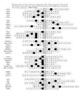 Naming ionic compounds puzzle sheet also teaching science pinterest rh
