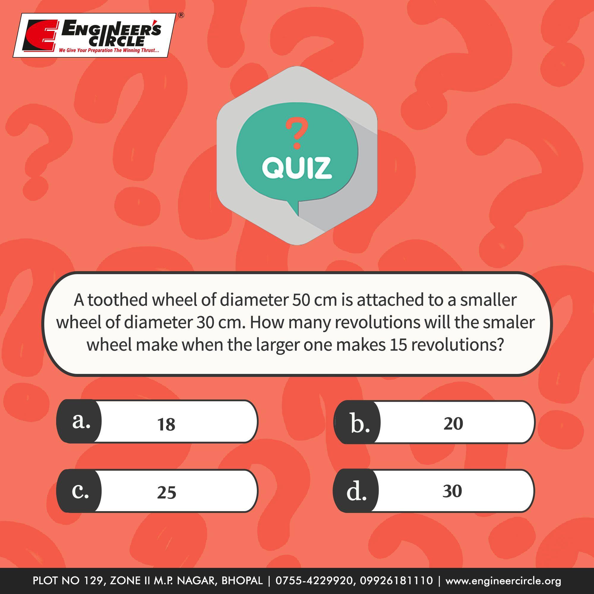 Quiztime Ads Bhopal Quiz