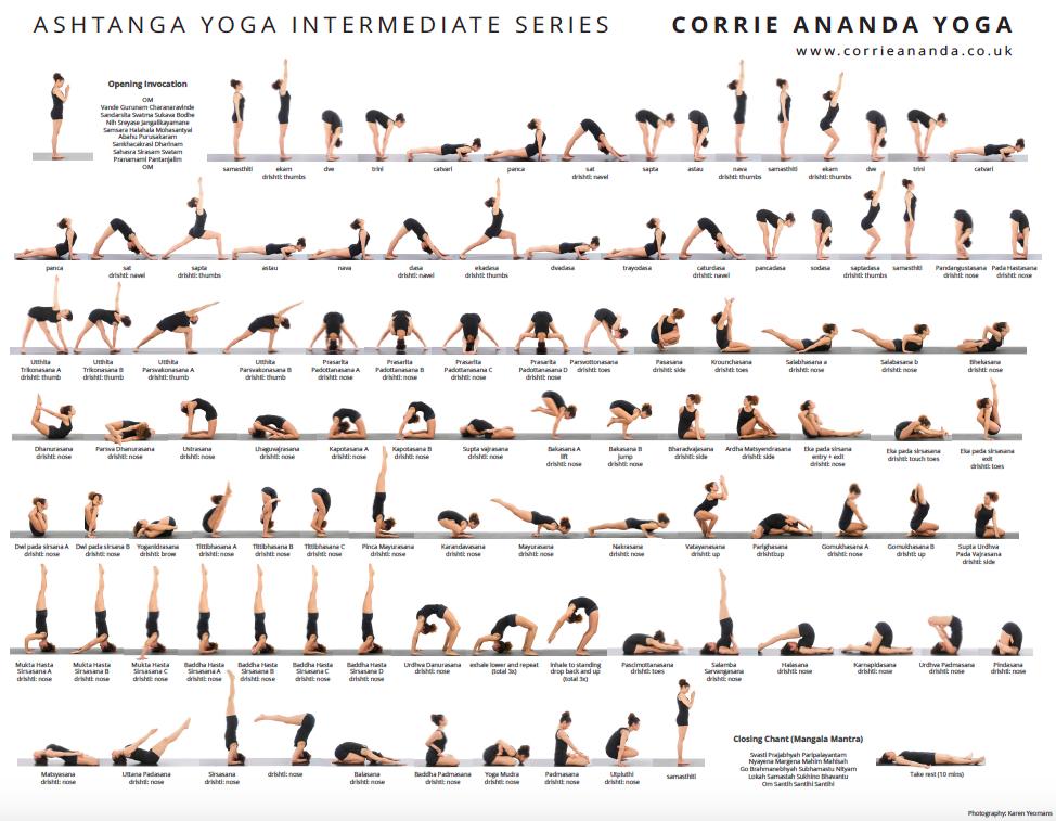 Picture | Running inspiration | Ashtanga yoga, Yoga, Yoga ...