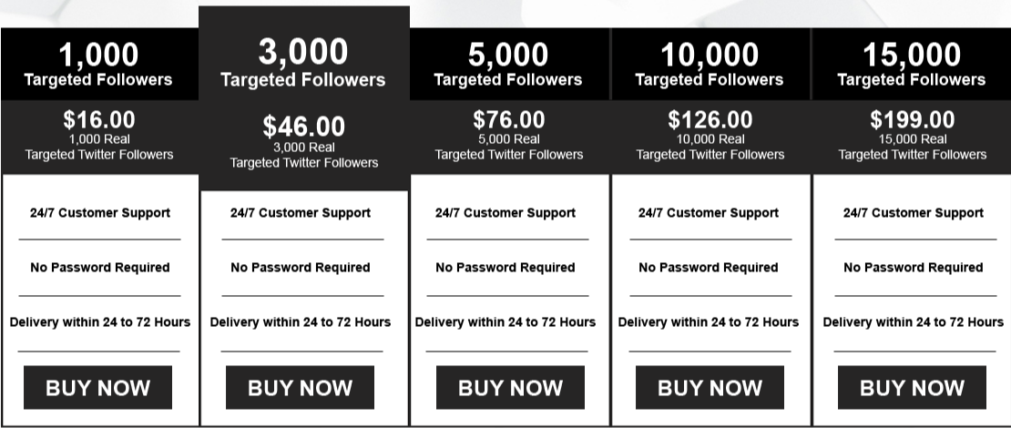 http://socialdominance.org/buy-targeted-twitter-followers/ BUY TARGETED TWITTER FOLLOWERS #beauty #fashion #trendinglive