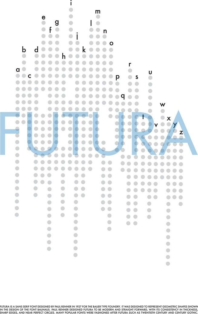 Futura type specimen poster by Philip Berggren  font + type - letter of intents