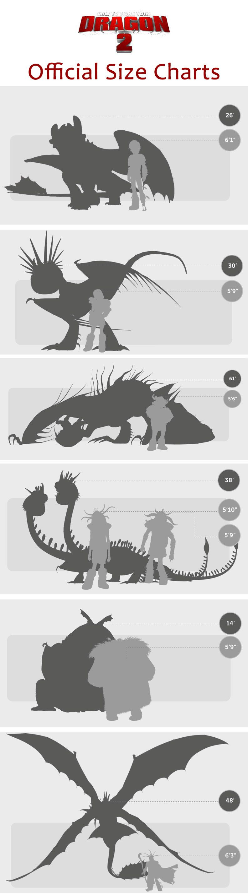 Here are the official height charts for How to Train Your Dragon 2!