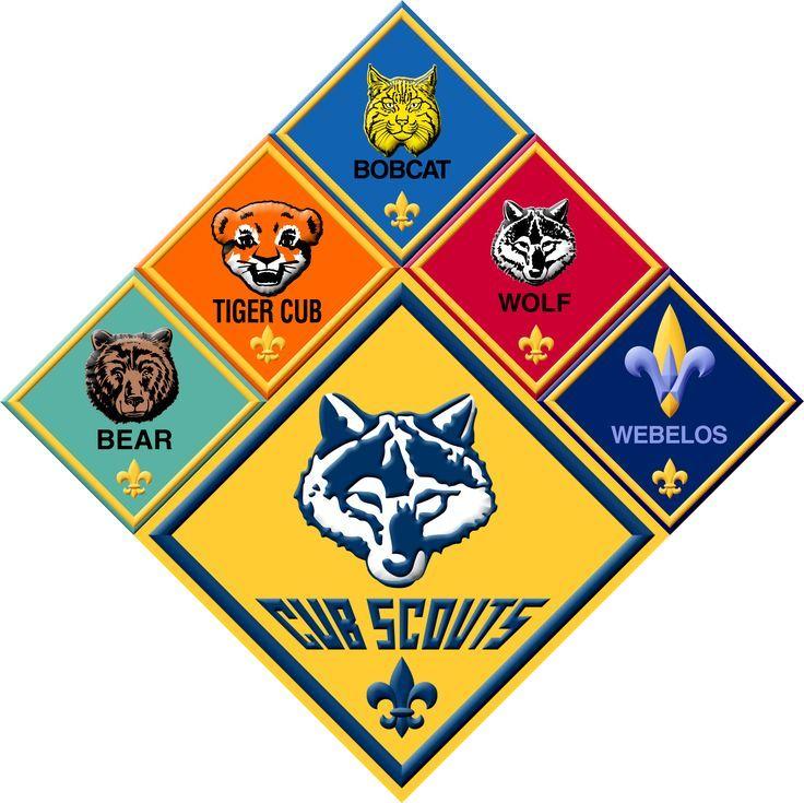 Clovis Pack  Cub Scouts Cub Scout Corner