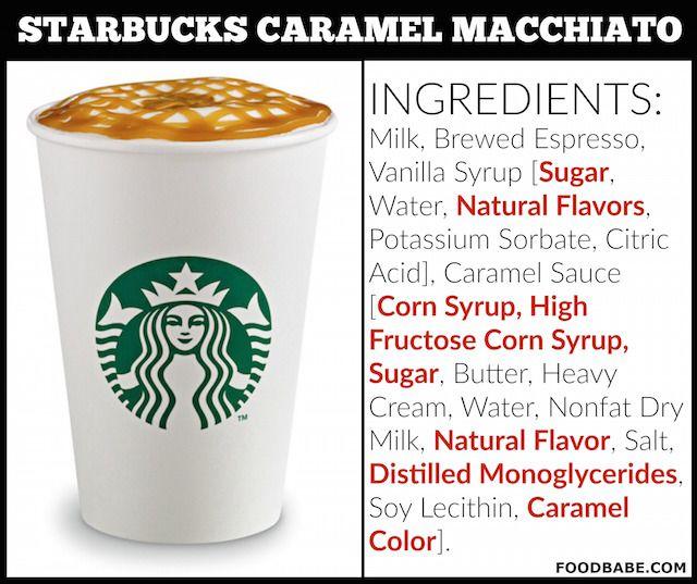 Starbucks Finally Publishes Drink Ingredient List... Here
