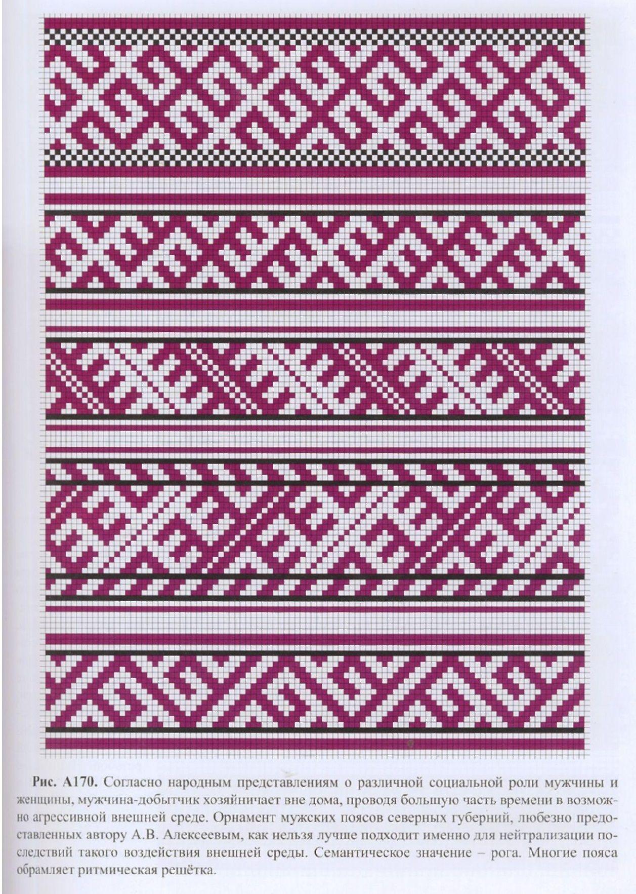 Contemporary Häkeln Zahlen Muster Composition - Decke Stricken ...