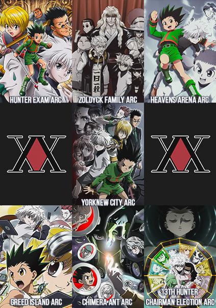 Hunter x hunter manga arcs