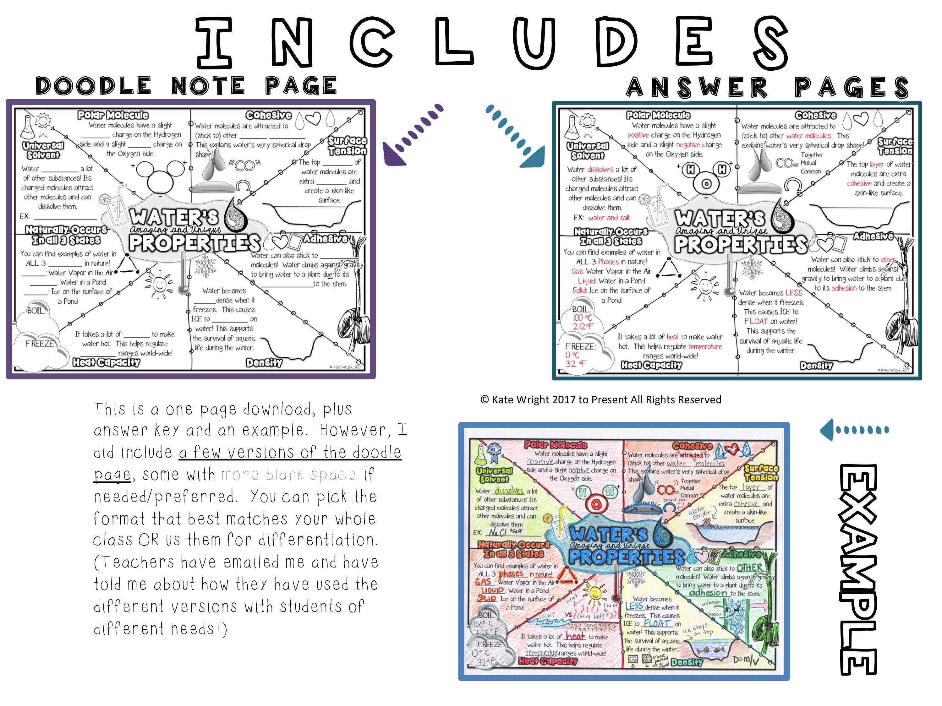 Properties Of Water Doodle Notes