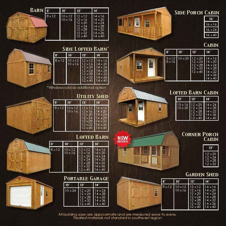 Various Sizes. Lofted Barn CabinPortable ...