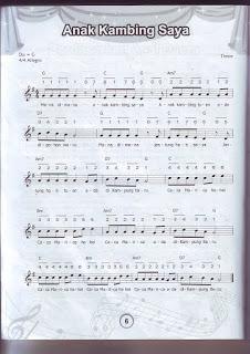 32 Lagu Daerah Dengan Not Angkan Dan Not Balok Pianika Lagu Lirik Lagu