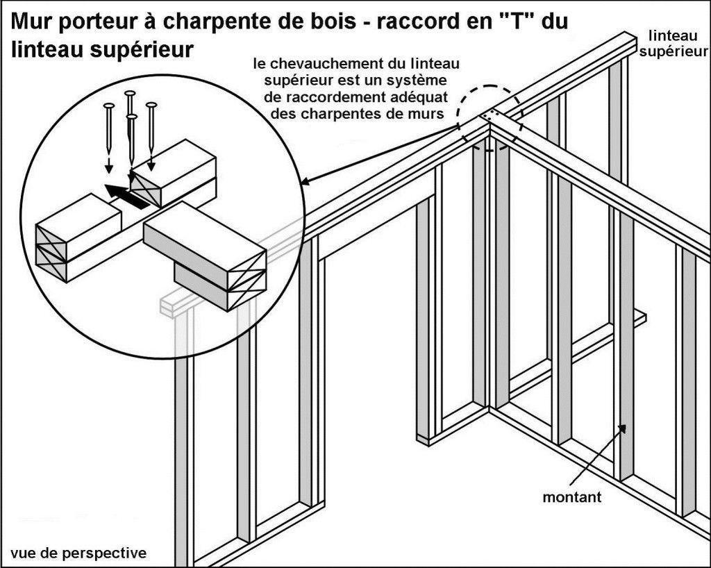 Mur-porteur-A-charpente de-bois-raccord-en-T-du-linteau-superieur ...