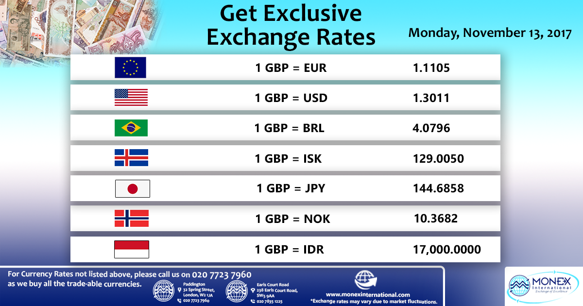 Check The Latest Exchange Rates And Transfer Money Online Now Http