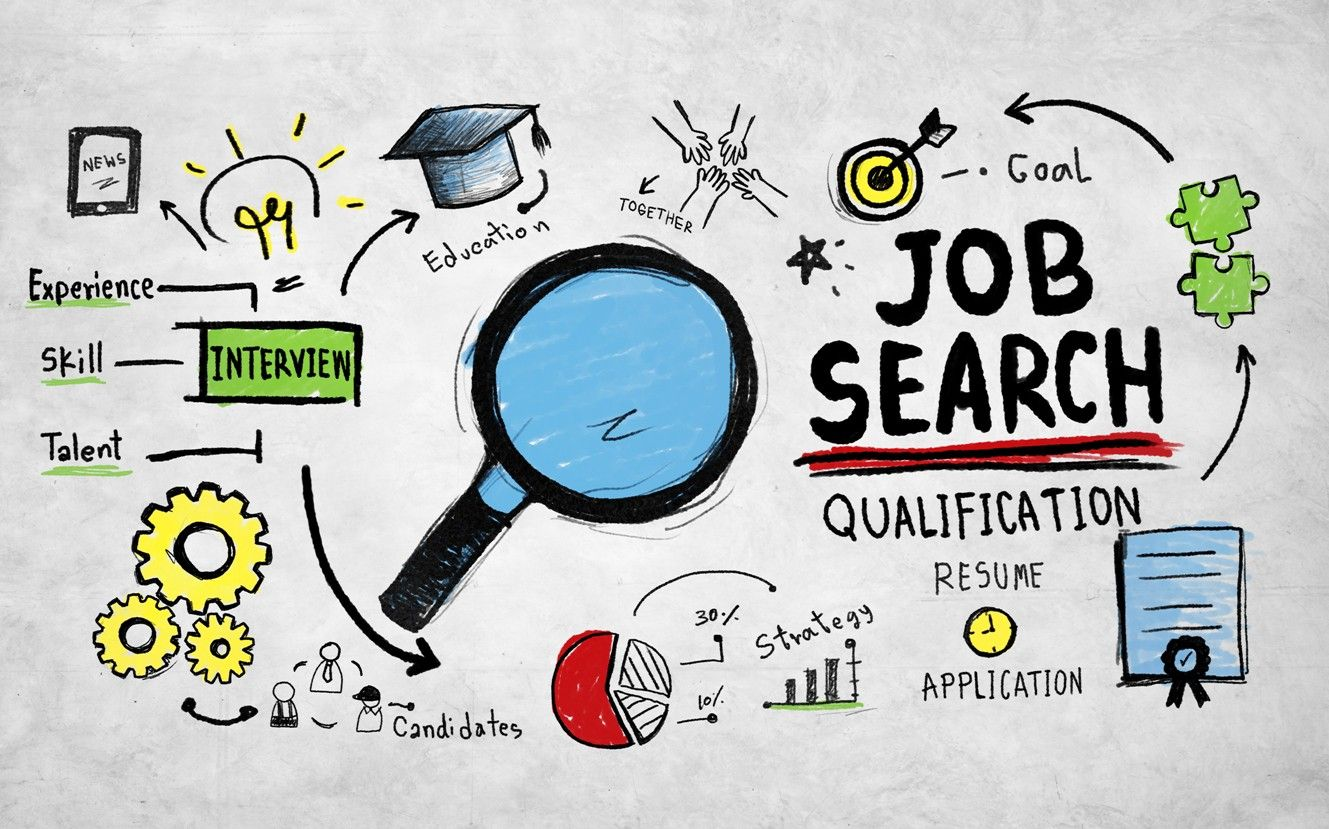 5 Best Jobs After 12th To Start Your Career Job Hunting Marketing Jobs Freelancing Jobs