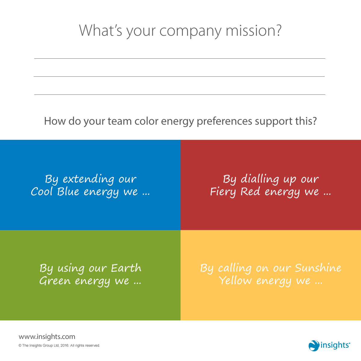 Linking Your Team To Your Company S Mission