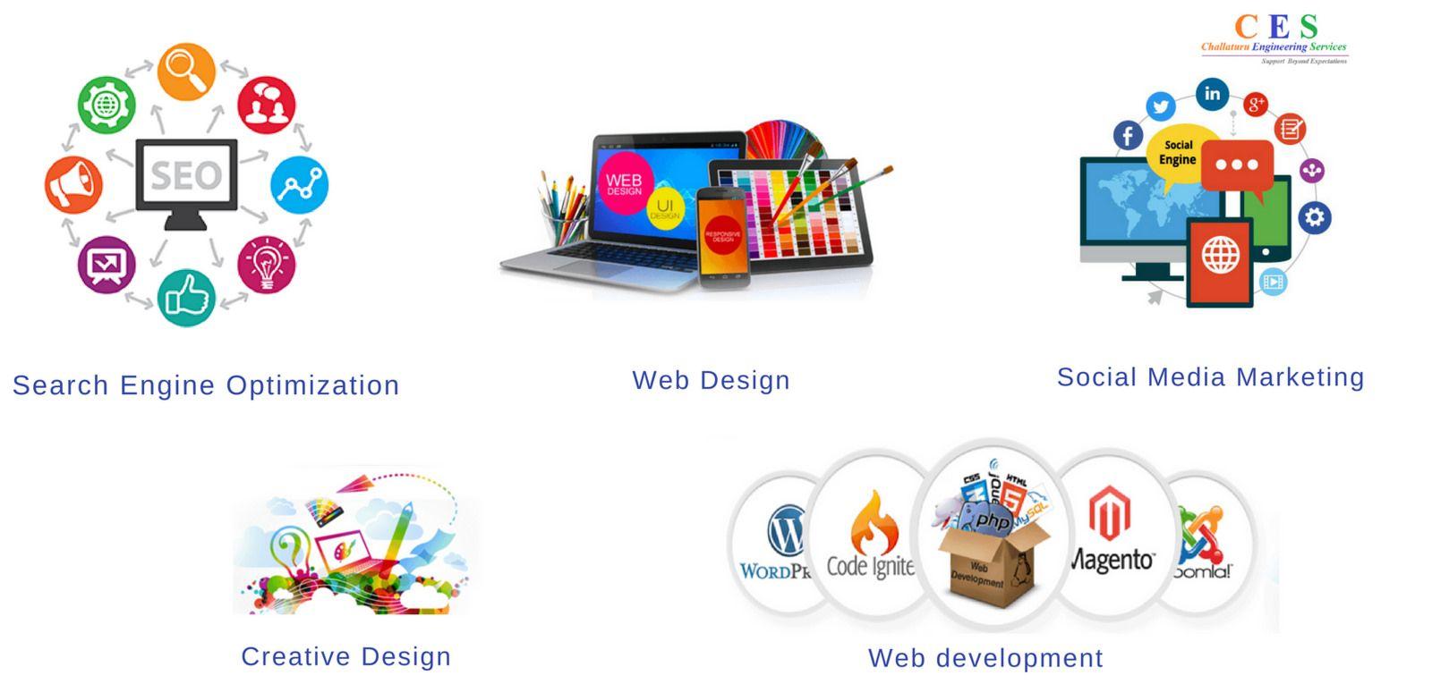 All Digital Marketing Services Web Marketing Web Design Services