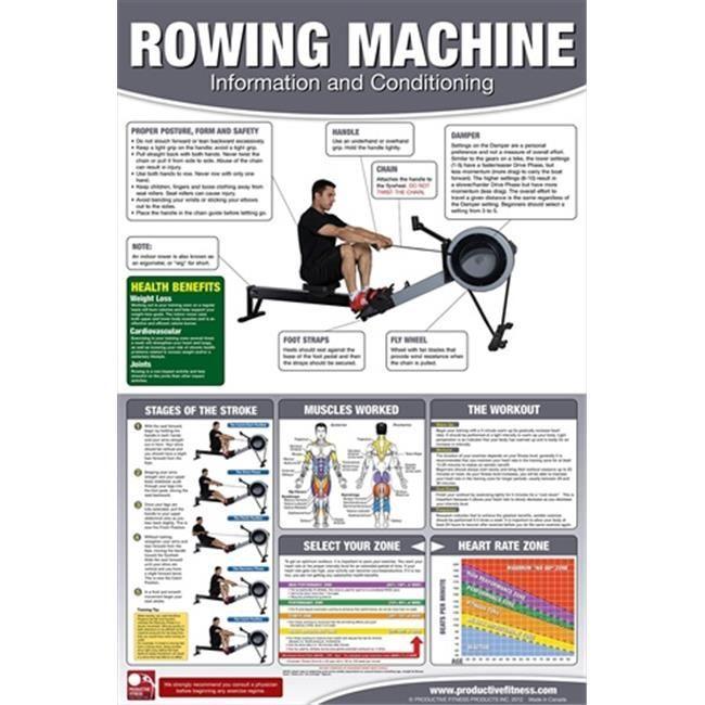 #CRML #Fitness #Laminated #Machine #Productive #Rowing Productive Fitness CRML Rowing Machine - Lami...