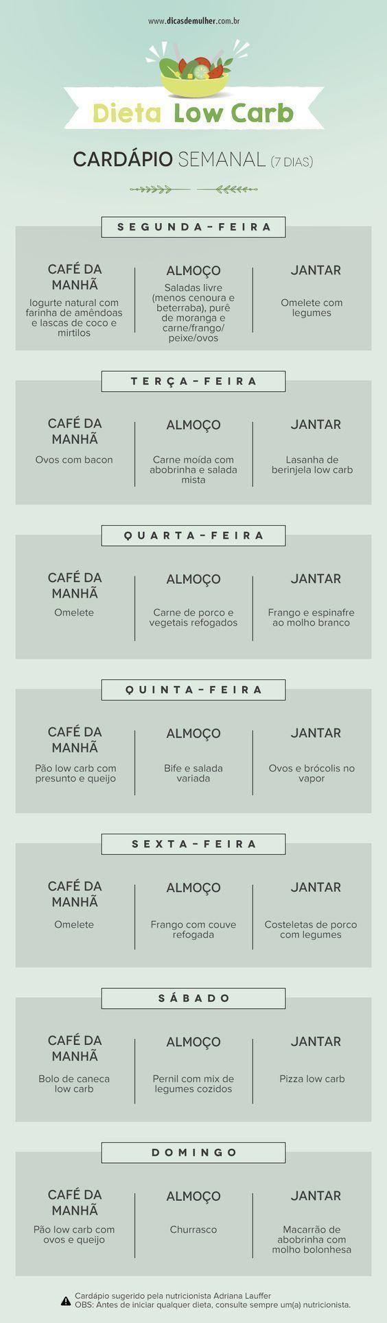 dieta low carb menu settimanale)