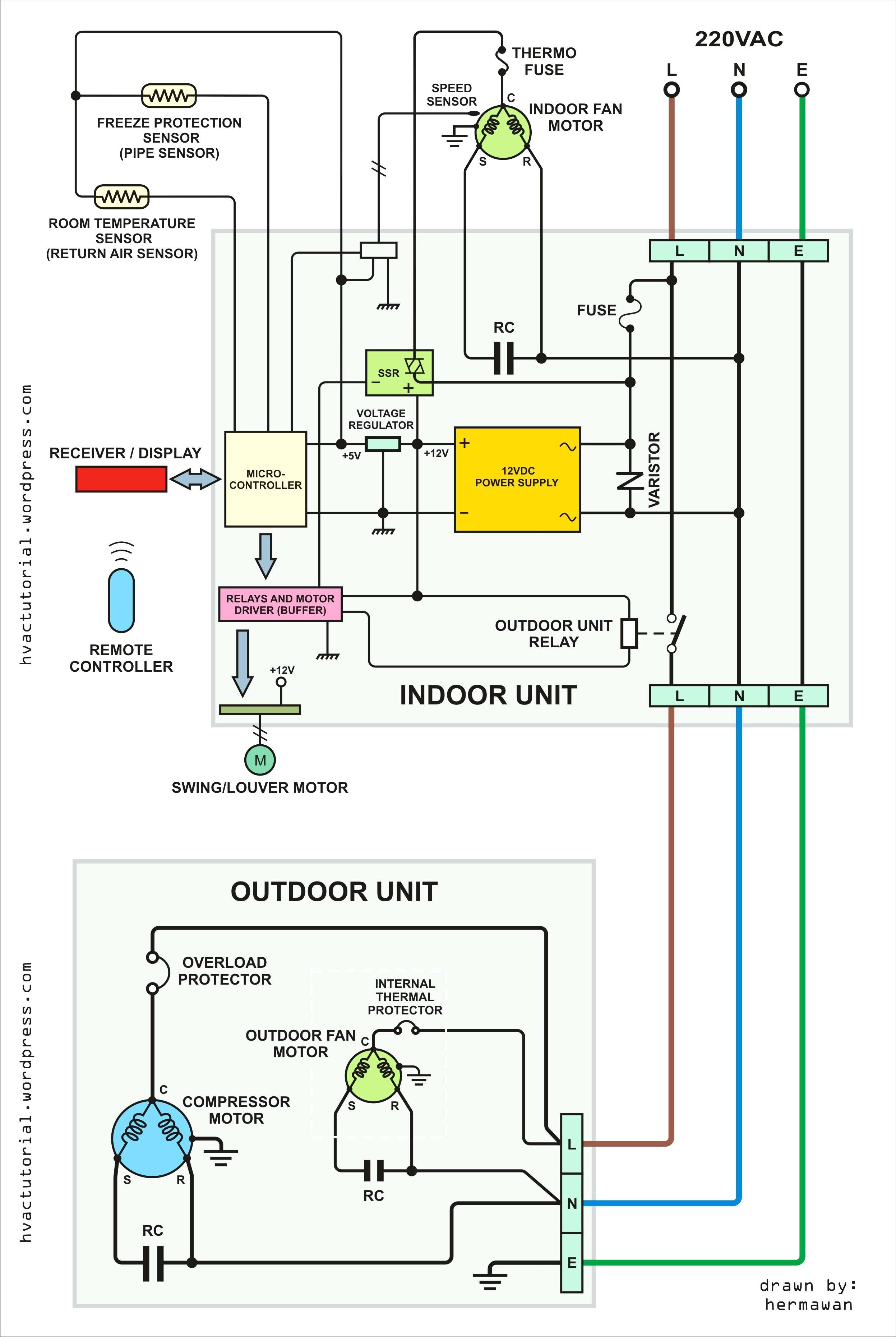 New Wiring Diagram For Solid Fuel Central Heating System Con