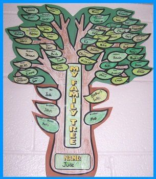 Family Tree Lesson Plans Large Tree Templates For