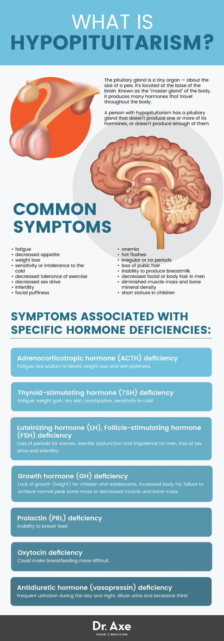 Signs & Symptoms of a Rare Pituitary Condition | Pituitary ...